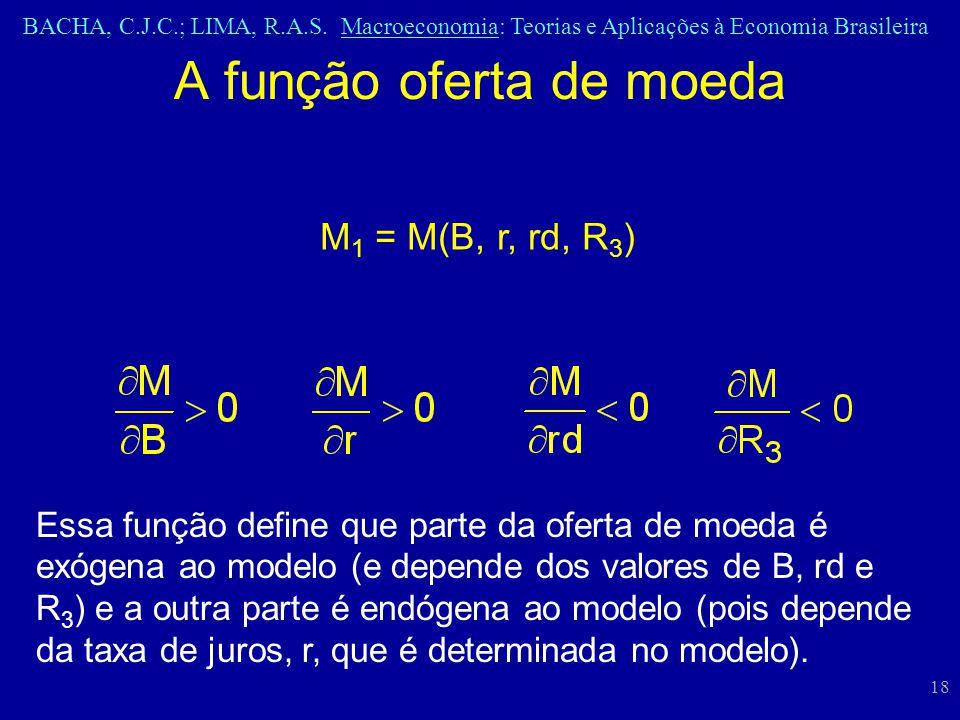 BACHA, C.J.C.; LIMA, R.A.S. Macroeconomia: Teorias e Aplicações à Economia Brasileira 18 A função oferta de moeda M 1 = M(B, r, rd, R 3 ) Essa função