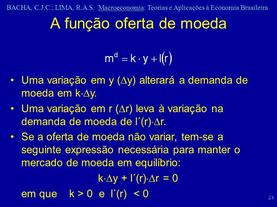 BACHA, C.J.C.; LIMA, R.A.S. Macroeconomia: Teorias e Aplicações à Economia Brasileira 24 A função oferta de moeda Uma variação em y ( y) alterará a de