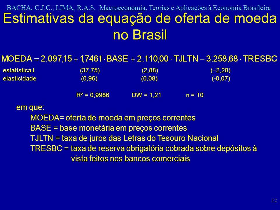 BACHA, C.J.C.; LIMA, R.A.S. Macroeconomia: Teorias e Aplicações à Economia Brasileira 32 estatística t (37,75) (2,88) ( 2,28) elasticidade (0,96) (0,0