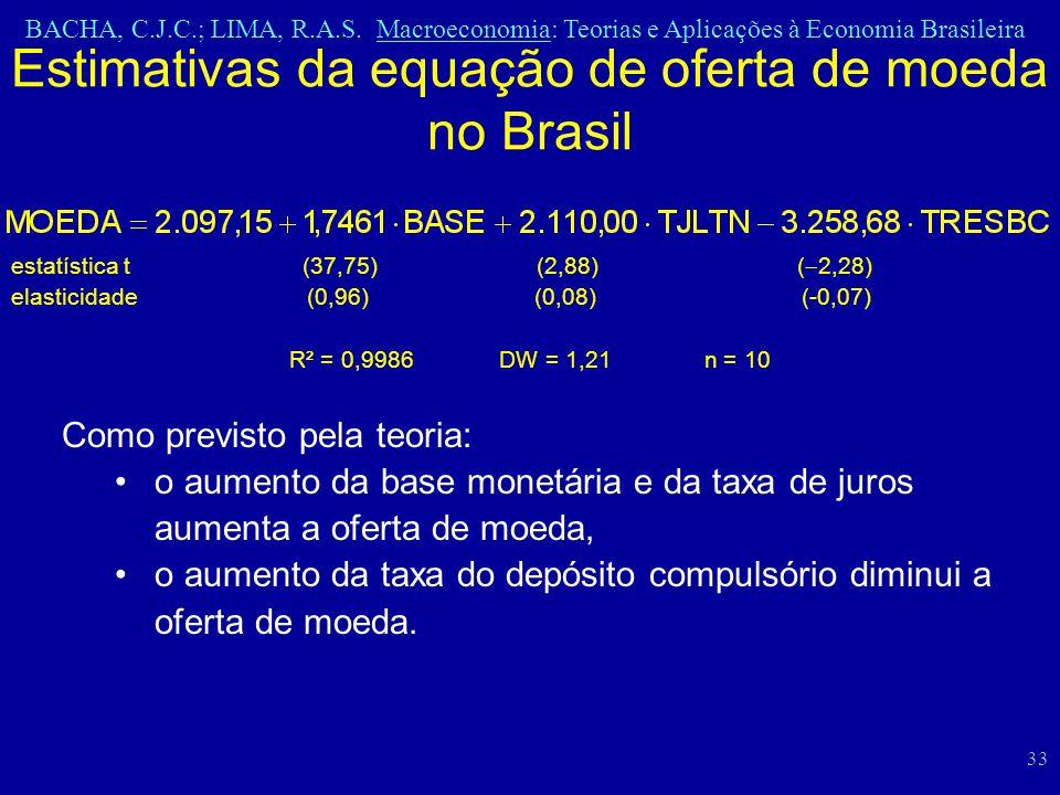 BACHA, C.J.C.; LIMA, R.A.S. Macroeconomia: Teorias e Aplicações à Economia Brasileira 33 estatística t (37,75) (2,88) ( 2,28) elasticidade (0,96) (0,0