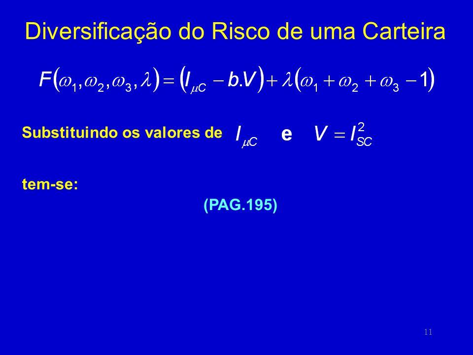 11 Diversificação do Risco de uma Carteira Substituindo os valores de tem-se: (PAG.195)