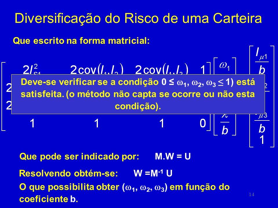 14 Diversificação do Risco de uma Carteira Que escrito na forma matricial: Que pode ser indicado por: M.W = U Resolvendo obtém-se: W =M -1 U O que possibilita obter ( 1, 2, 3 ) em função do coeficiente b.