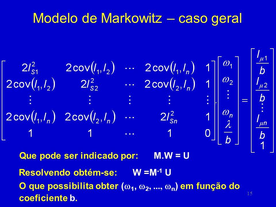 15 Modelo de Markowitz – caso geral Que pode ser indicado por: M.W = U Resolvendo obtém-se: W =M -1 U O que possibilita obter ( 1, 2,..., n ) em funçã