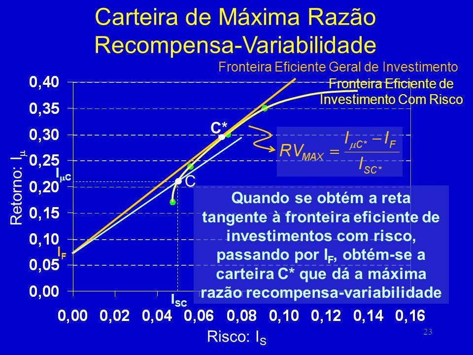 23 Carteira de Máxima Razão Recompensa-Variabilidade Risco: I S Retorno: I Fronteira Eficiente de Investimento Com Risco IFIF Fronteira Eficiente Geral de Investimento C* I SC I C C Quando se obtém a reta tangente à fronteira eficiente de investimentos com risco, passando por I F, obtém-se a carteira C* que dá a máxima razão recompensa-variabilidade