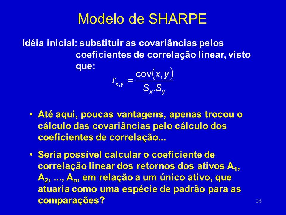 26 Modelo de SHARPE Até aqui, poucas vantagens, apenas trocou o cálculo das covariâncias pelo cálculo dos coeficientes de correlação...