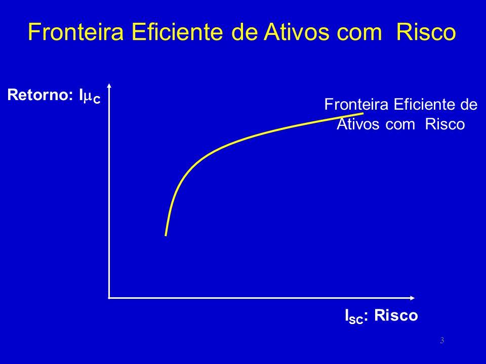 4 Retorno: I C I SC : Risco No plano variância-retorno: