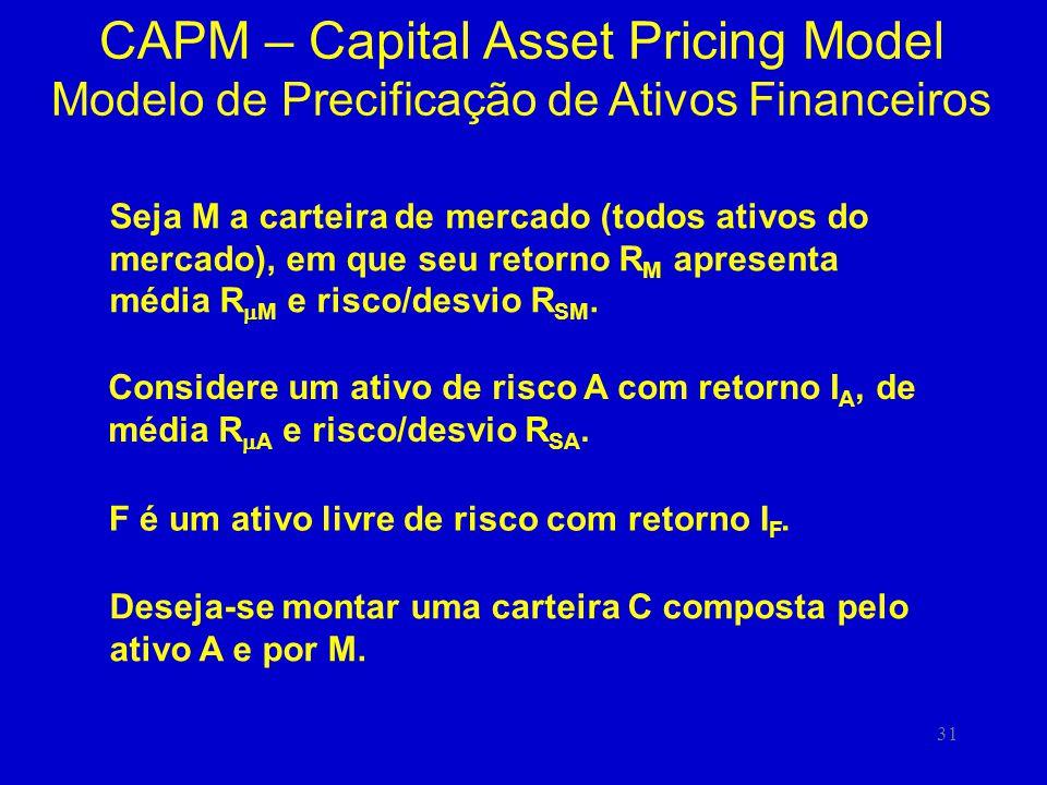 31 CAPM – Capital Asset Pricing Model Modelo de Precificação de Ativos Financeiros Seja M a carteira de mercado (todos ativos do mercado), em que seu retorno R M apresenta média R M e risco/desvio R SM.