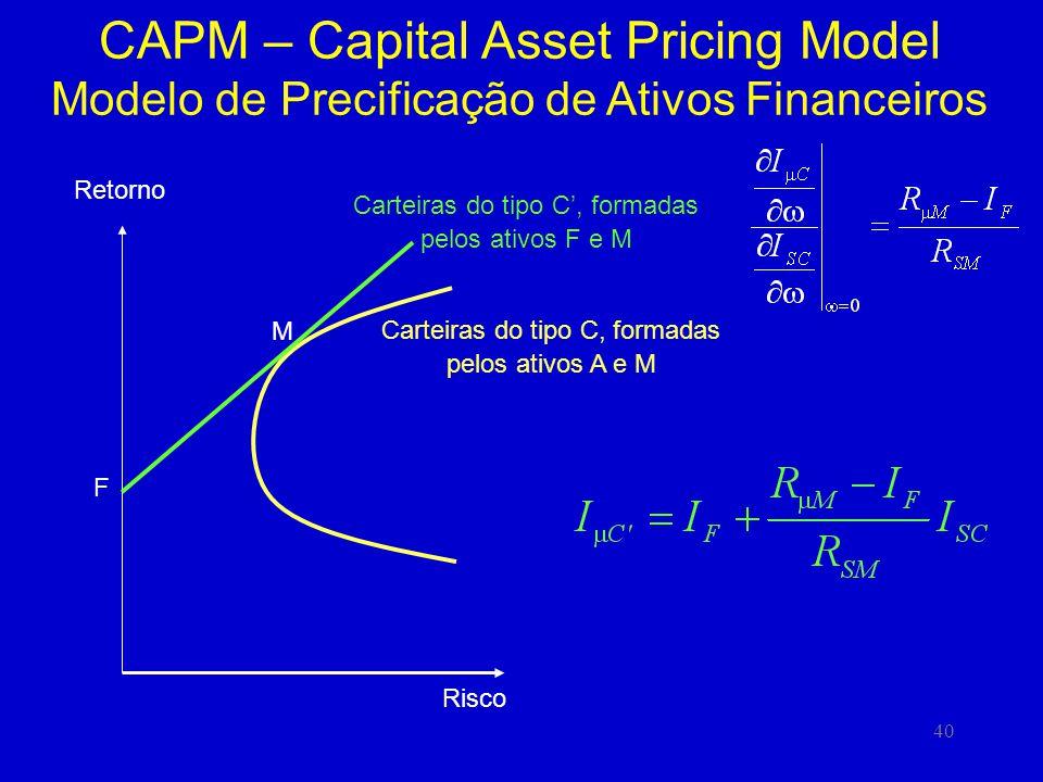 40 CAPM – Capital Asset Pricing Model Modelo de Precificação de Ativos Financeiros Retorno Risco F M Carteiras do tipo C, formadas pelos ativos F e M Carteiras do tipo C, formadas pelos ativos A e M
