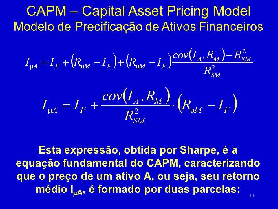 43 CAPM – Capital Asset Pricing Model Modelo de Precificação de Ativos Financeiros Esta expressão, obtida por Sharpe, é a equação fundamental do CAPM,