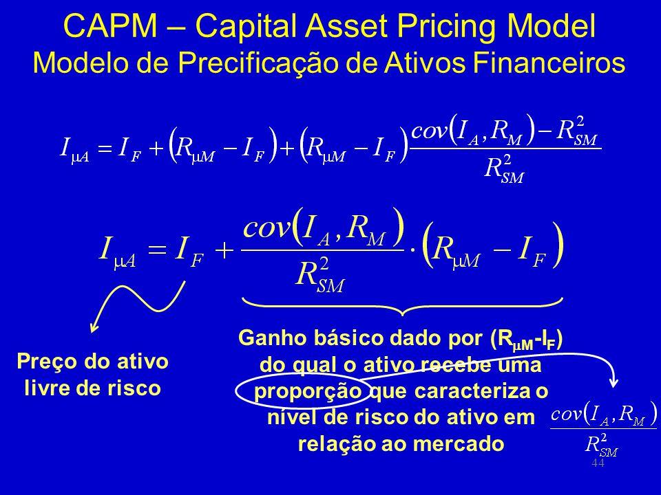 44 CAPM – Capital Asset Pricing Model Modelo de Precificação de Ativos Financeiros Preço do ativo livre de risco Ganho básico dado por (R M -I F ) do