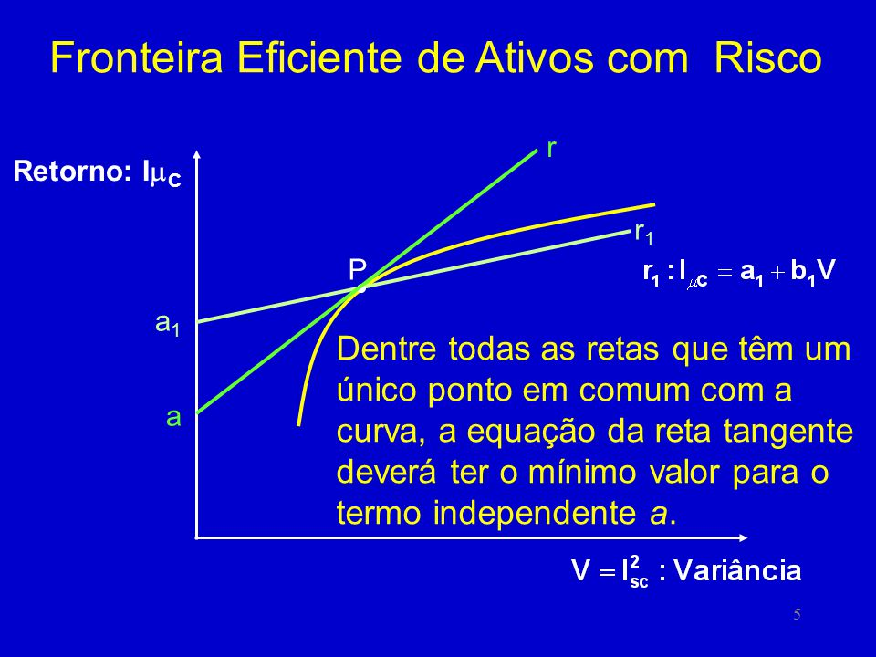 5 Fronteira Eficiente de Ativos com Risco Retorno: I C P r1r1 a1a1 r a Dentre todas as retas que têm um único ponto em comum com a curva, a equação da