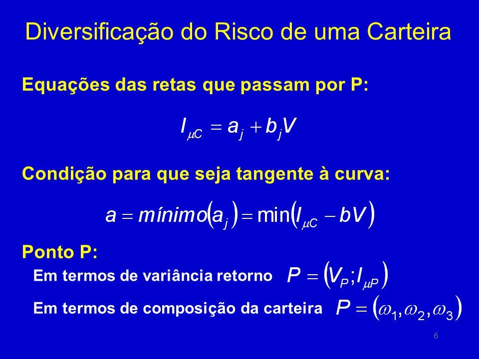 6 Diversificação do Risco de uma Carteira Equações das retas que passam por P: Condição para que seja tangente à curva: Ponto P: Em termos de variânci