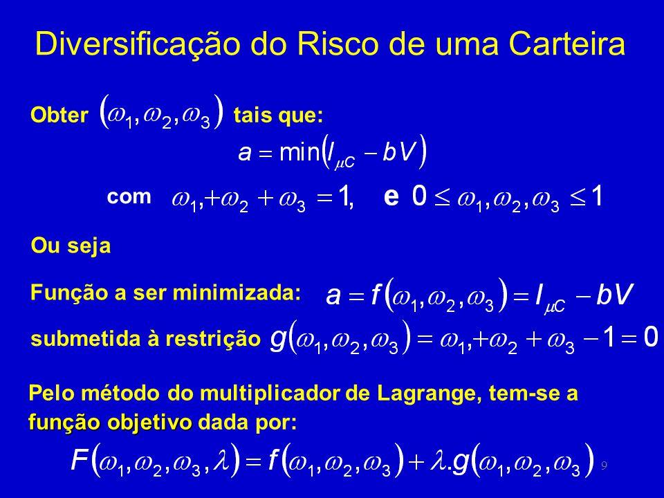 9 Diversificação do Risco de uma Carteira Obter com tais que: Ou seja Função a ser minimizada: submetida à restrição função objetivo Pelo método do multiplicador de Lagrange, tem-se a função objetivo dada por: