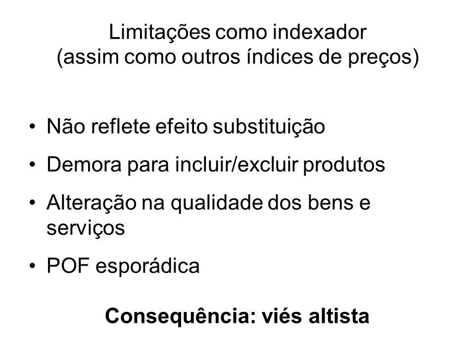 Limitações como indexador (assim como outros índices de preços) Não reflete efeito substituição Demora para incluir/excluir produtos Alteração na qualidade dos bens e serviços POF esporádica Consequência: viés altista