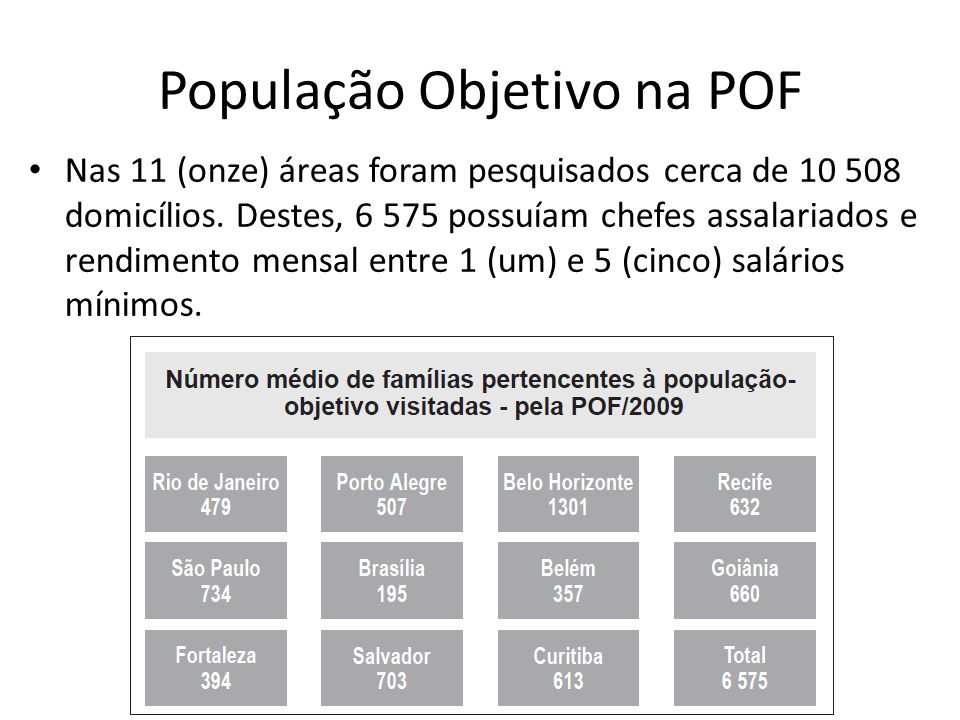 População Objetivo na POF Nas 11 (onze) áreas foram pesquisados cerca de 10 508 domicílios.