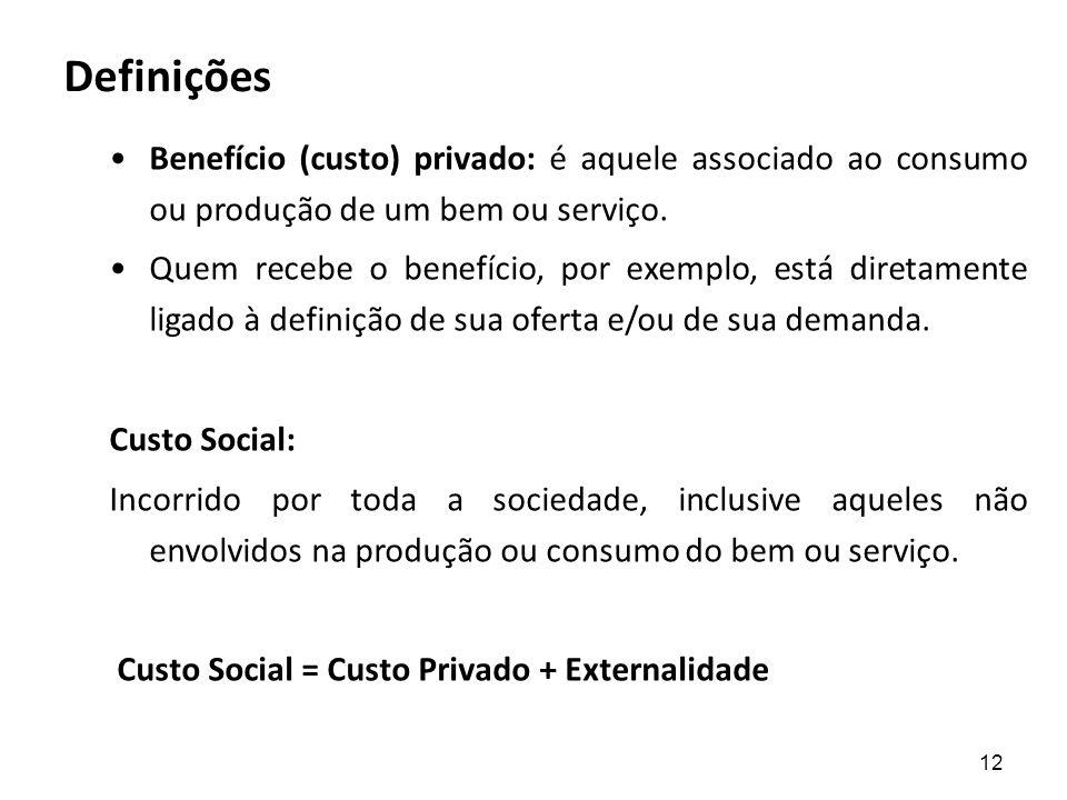 Definições Benefício (custo) privado: é aquele associado ao consumo ou produção de um bem ou serviço. Quem recebe o benefício, por exemplo, está diret