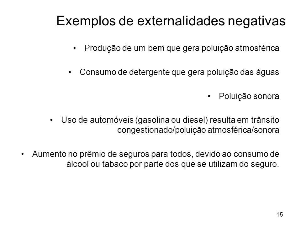 Exemplos de externalidades negativas Produção de um bem que gera poluição atmosférica Consumo de detergente que gera poluição das águas Poluição sonor