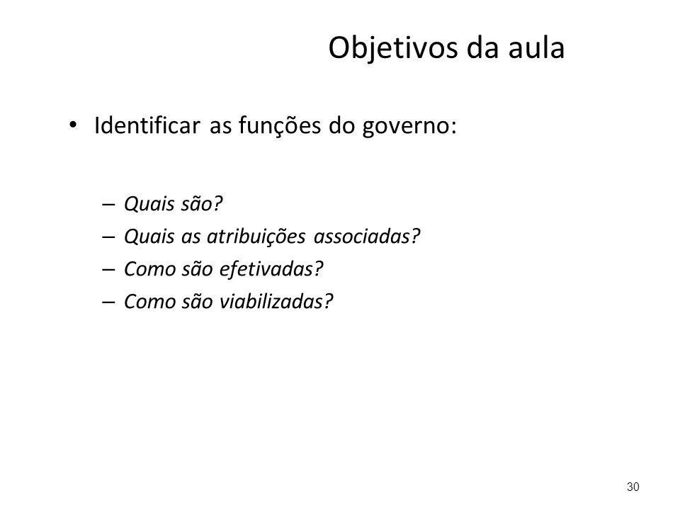 Objetivos da aula Identificar as funções do governo: – Quais são? – Quais as atribuições associadas? – Como são efetivadas? – Como são viabilizadas? 3