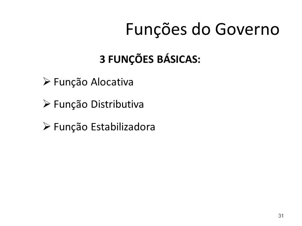 Funções do Governo 3 FUNÇÕES BÁSICAS: Função Alocativa Função Distributiva Função Estabilizadora 31