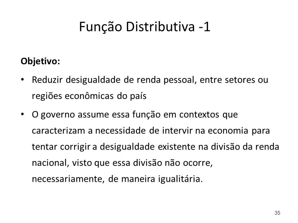 Função Distributiva -1 Objetivo: Reduzir desigualdade de renda pessoal, entre setores ou regiões econômicas do país O governo assume essa função em co