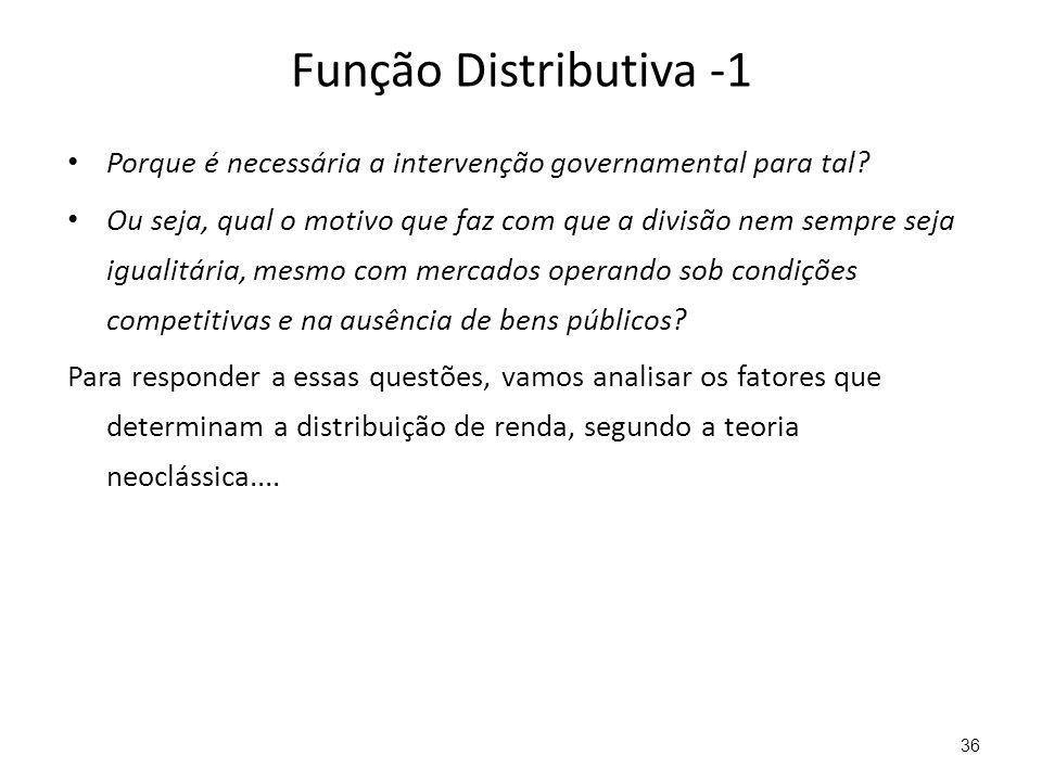 Função Distributiva -1 Porque é necessária a intervenção governamental para tal? Ou seja, qual o motivo que faz com que a divisão nem sempre seja igua