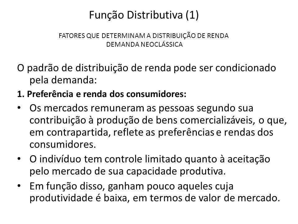 Função Distributiva (1) FATORES QUE DETERMINAM A DISTRIBUIÇÃO DE RENDA DEMANDA NEOCLÁSSICA O padrão de distribuição de renda pode ser condicionado pel