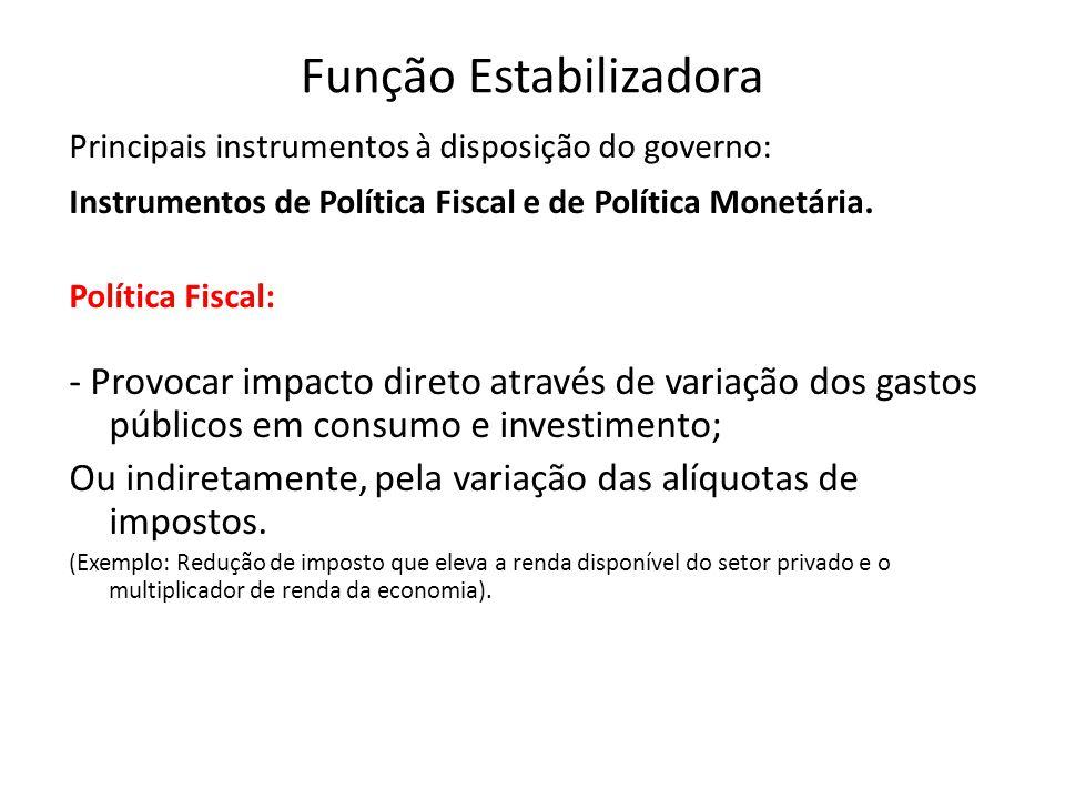 Função Estabilizadora Principais instrumentos à disposição do governo: Instrumentos de Política Fiscal e de Política Monetária. Política Fiscal: - Pro