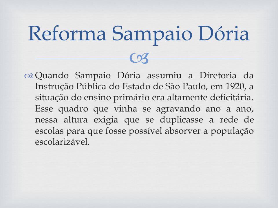 Quando Sampaio Dória assumiu a Diretoria da Instrução Pública do Estado de São Paulo, em 1920, a situação do ensino primário era altamente deficitária.