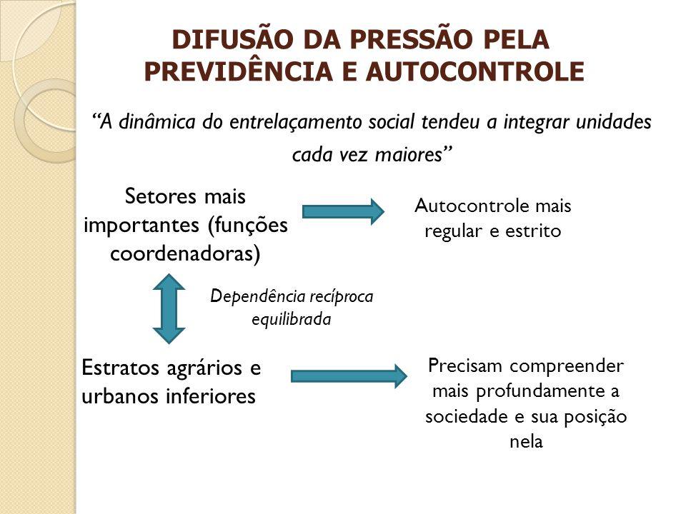 DIFUSÃO DA PRESSÃO PELA PREVIDÊNCIA E AUTOCONTROLE A dinâmica do entrelaçamento social tendeu a integrar unidades cada vez maiores Setores mais import