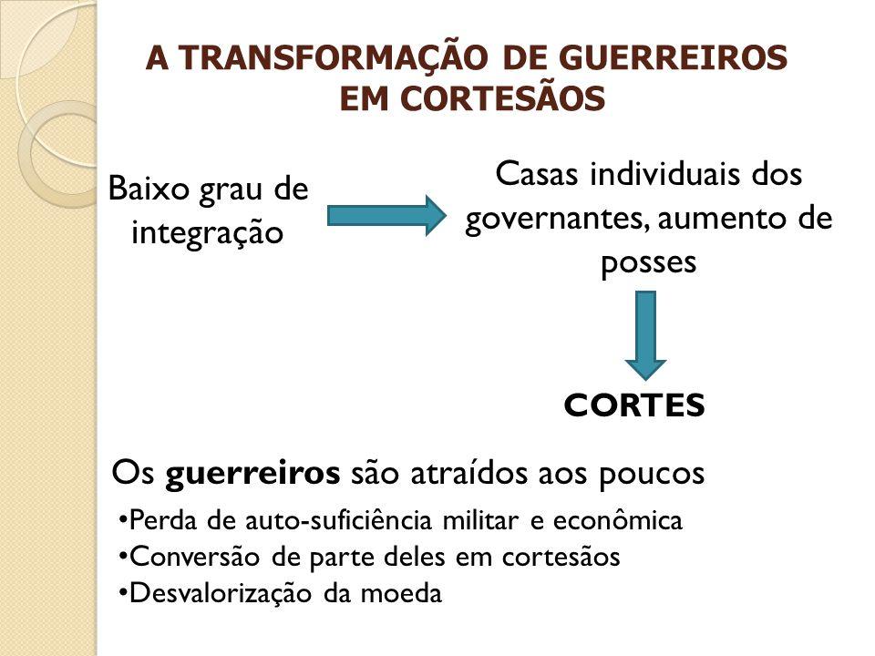 A TRANSFORMAÇÃO DE GUERREIROS EM CORTESÃOS Baixo grau de integração Casas individuais dos governantes, aumento de posses CORTES Os guerreiros são atra