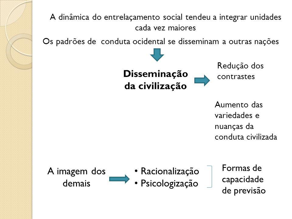 A dinâmica do entrelaçamento social tendeu a integrar unidades cada vez maiores Os padrões de conduta ocidental se disseminam a outras nações Redução