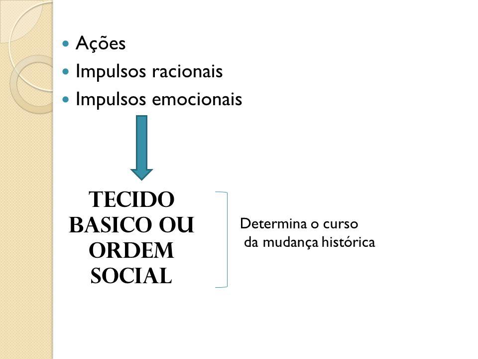 Ações Impulsos racionais Impulsos emocionais TECIDO BASICO OU ORDEM SOCIAL Determina o curso da mudança histórica