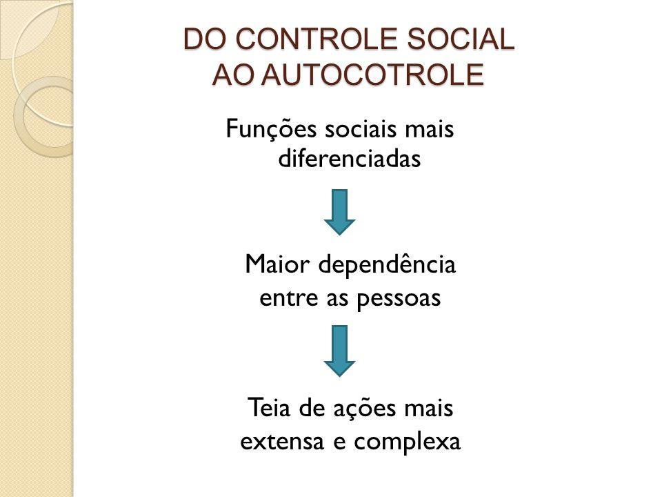 CONDUTA Diferenciada Uniforme Estável AUTOCONTROLE Consciente individual Aparelho social automático