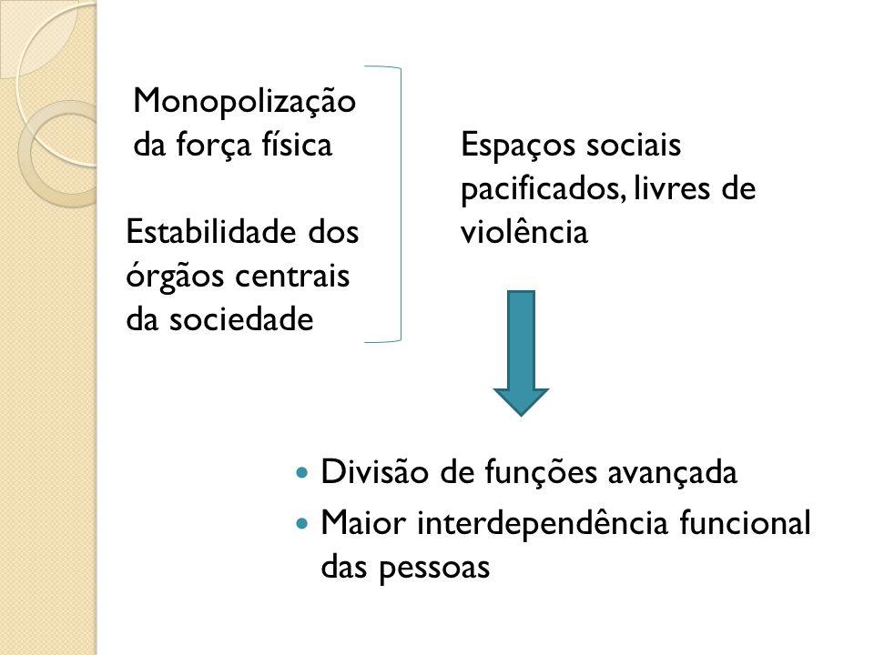 Monopolização da força física Estabilidade dos órgãos centrais da sociedade Espaços sociais pacificados, livres de violência Divisão de funções avançada Maior interdependência funcional das pessoas