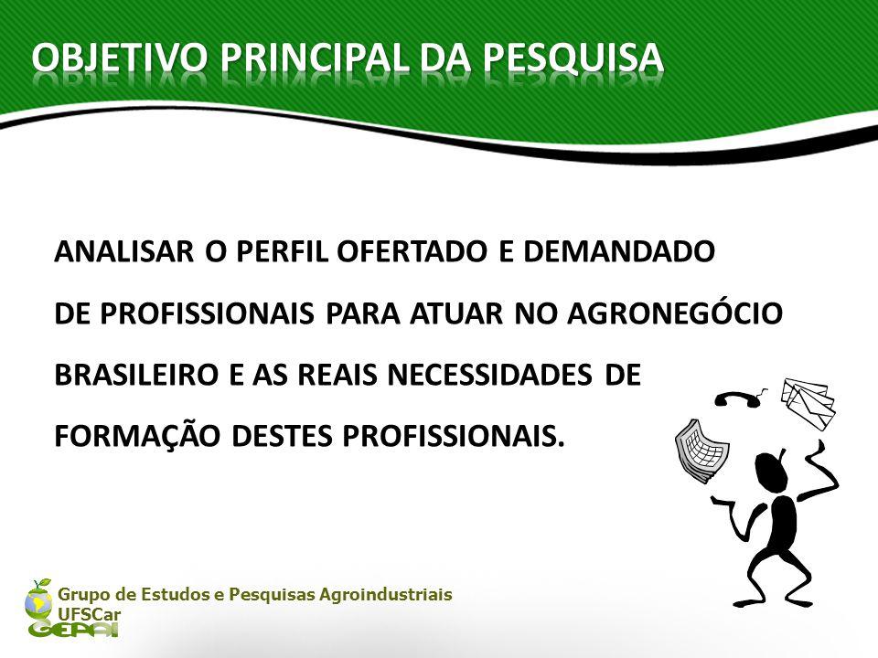 Grupo de Estudos e Pesquisas Agroindustriais UFSCar ANALISAR O PERFIL OFERTADO E DEMANDADO DE PROFISSIONAIS PARA ATUAR NO AGRONEGÓCIO BRASILEIRO E AS
