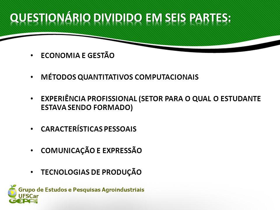 Grupo de Estudos e Pesquisas Agroindustriais UFSCar ECONOMIA E GESTÃO MÉTODOS QUANTITATIVOS COMPUTACIONAIS EXPERIÊNCIA PROFISSIONAL (SETOR PARA O QUAL