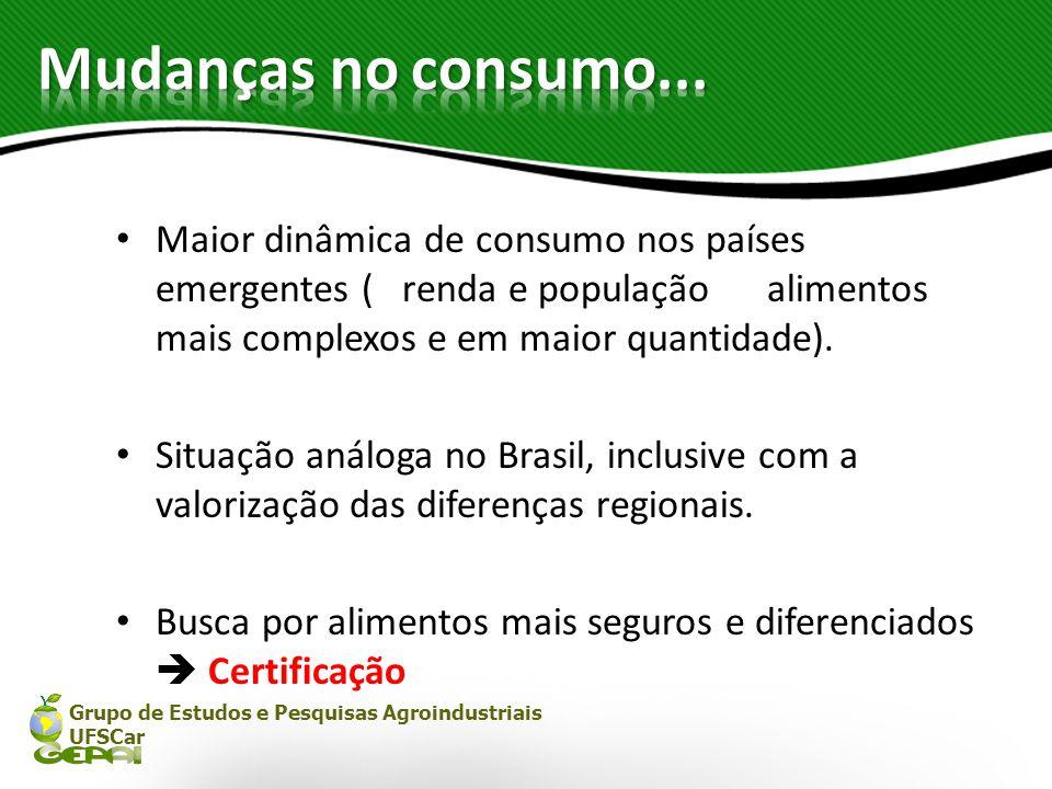 Grupo de Estudos e Pesquisas Agroindustriais UFSCar Maior dinâmica de consumo nos países emergentes ( renda e população alimentos mais complexos e em
