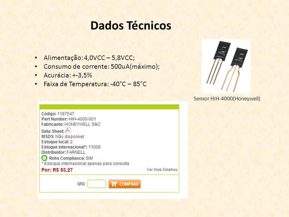 Dados Técnicos Alimentação: 4,0VCC – 5,8VCC; Consumo de corrente: 500uA(máximo); Acurácia: +-3,5% Faixa de Temperatura: -40°C – 85°C Sensor HIH-4000(H