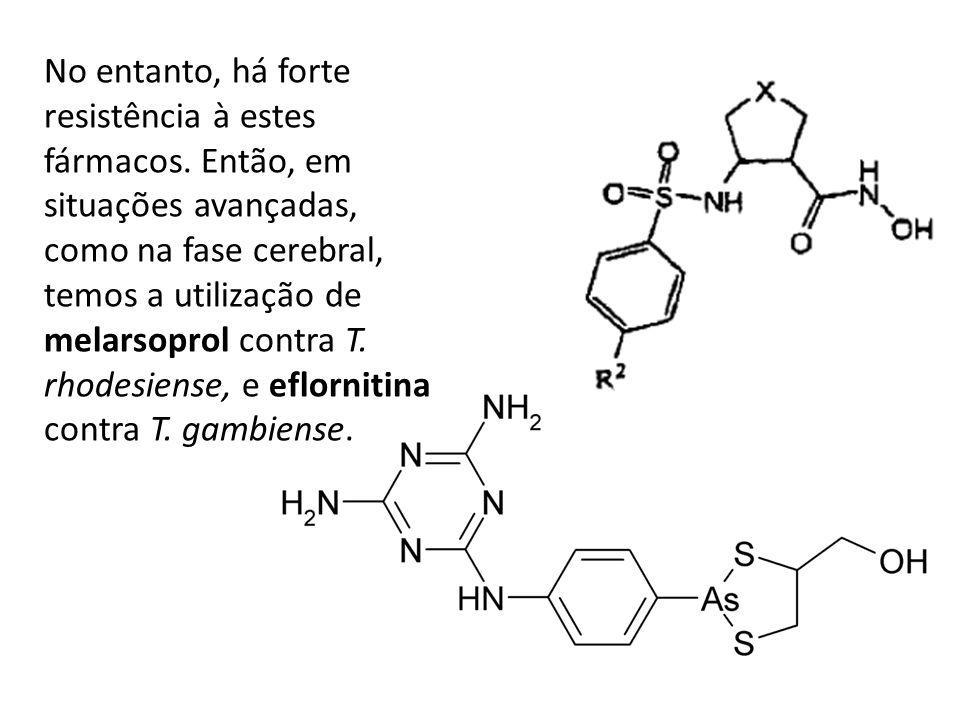 No entanto, há forte resistência à estes fármacos.