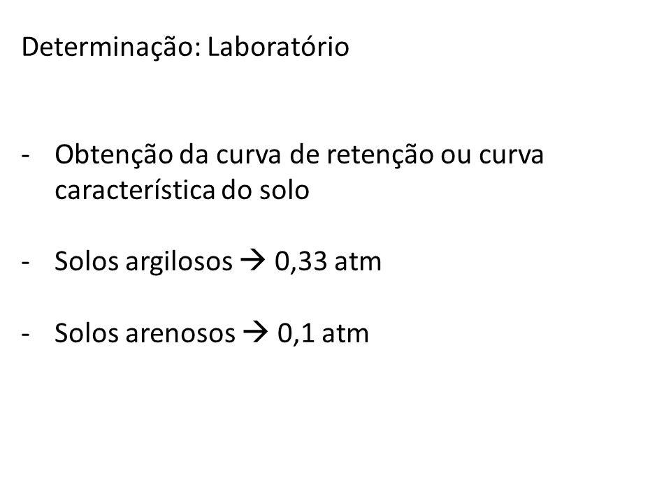 Determinação: Laboratório -Obtenção da curva de retenção ou curva característica do solo -Solos argilosos 0,33 atm -Solos arenosos 0,1 atm