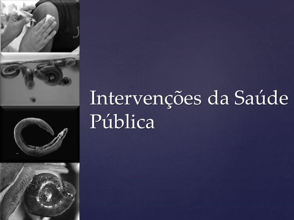 Intervenções da Saúde Pública