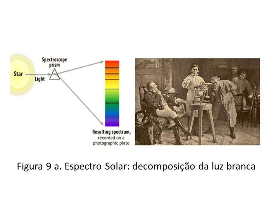 Figura 9 b. Espectro solar