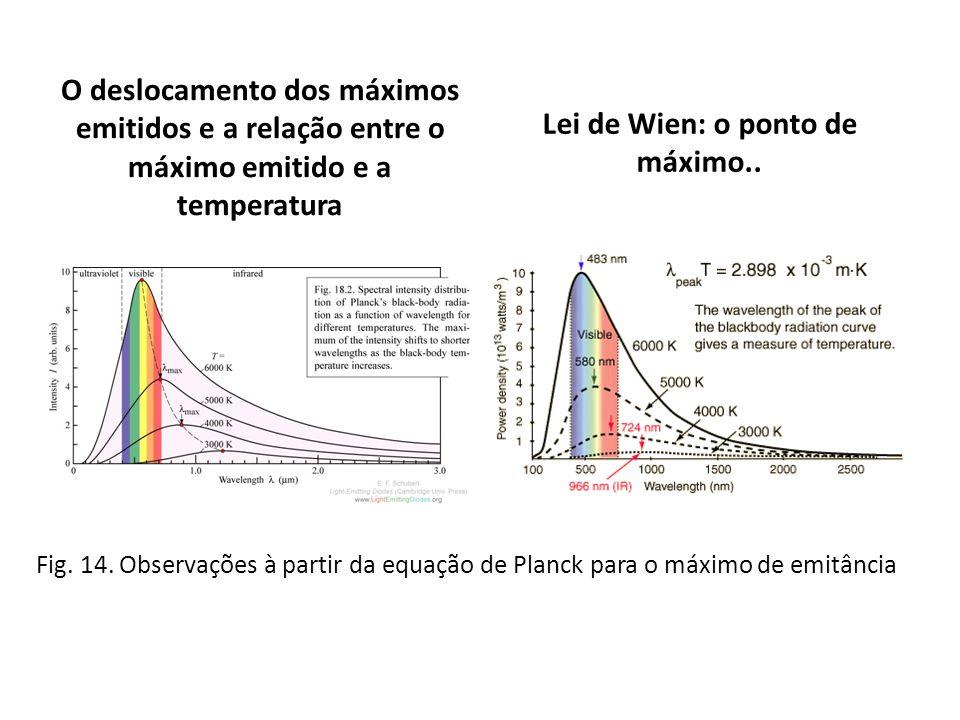 Lei de Stefan-Boltzmann: a integral da área...