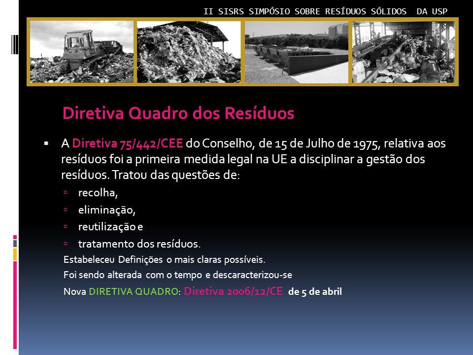 II SISRS SIMPÓSIO SOBRE RESÍDUOS SÓLIDOS DA USP A Diretiva 75/442/CEE do Conselho, de 15 de Julho de 1975, relativa aos resíduos foi a primeira medida legal na UE a disciplinar a gestão dos resíduos.