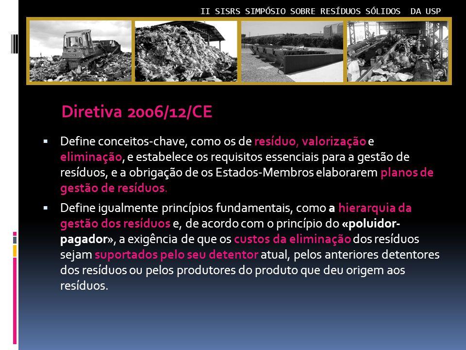 II SISRS SIMPÓSIO SOBRE RESÍDUOS SÓLIDOS DA USP Define conceitos-chave, como os de resíduo, valorização e eliminação, e estabelece os requisitos essenciais para a gestão de resíduos, e a obrigação de os Estados-Membros elaborarem planos de gestão de resíduos.