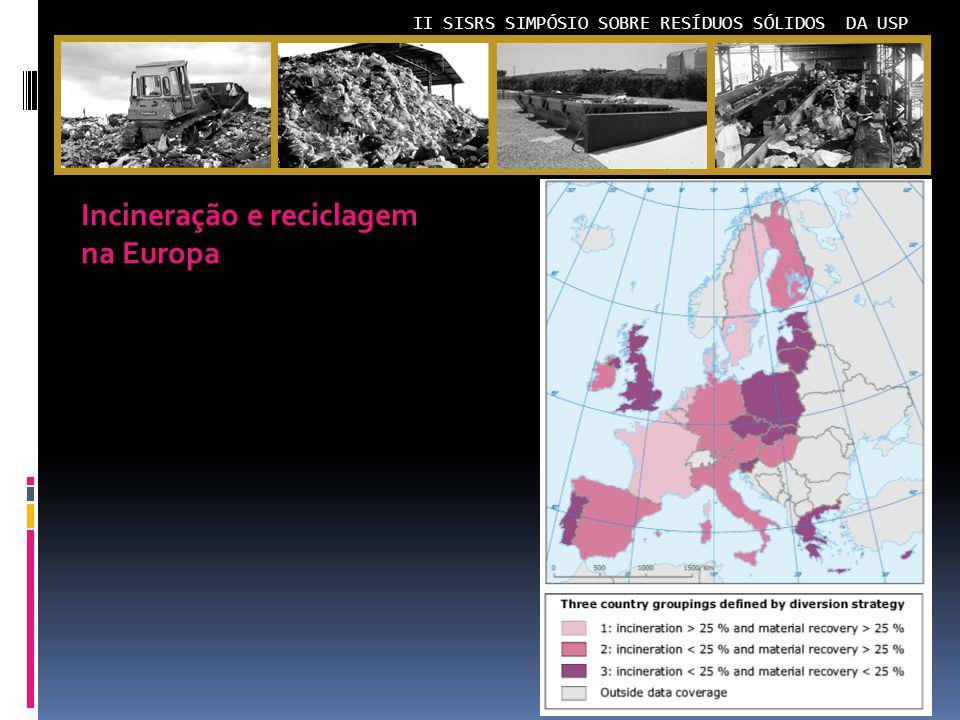 II SISRS SIMPÓSIO SOBRE RESÍDUOS SÓLIDOS DA USP Incineração e reciclagem na Europa