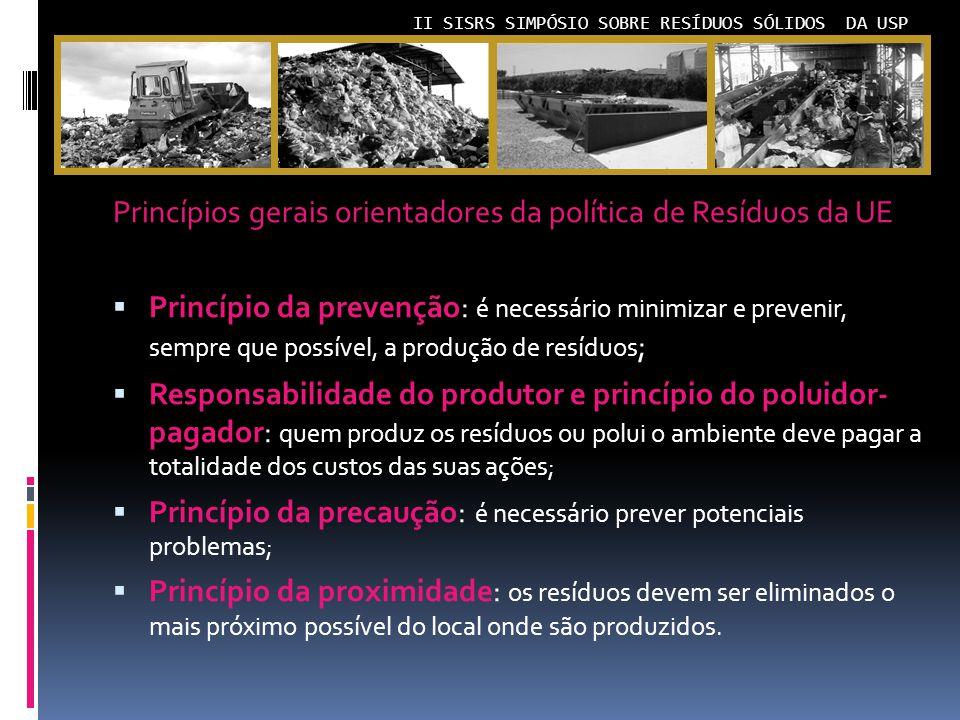 II SISRS SIMPÓSIO SOBRE RESÍDUOS SÓLIDOS DA USP Princípios gerais orientadores da política de Resíduos da UE Princípio da prevenção: é necessário minimizar e prevenir, sempre que possível, a produção de resíduos ; Responsabilidade do produtor e princípio do poluidor- pagador: quem produz os resíduos ou polui o ambiente deve pagar a totalidade dos custos das suas ações; Princípio da precaução: é necessário prever potenciais problemas; Princípio da proximidade: os resíduos devem ser eliminados o mais próximo possível do local onde são produzidos.