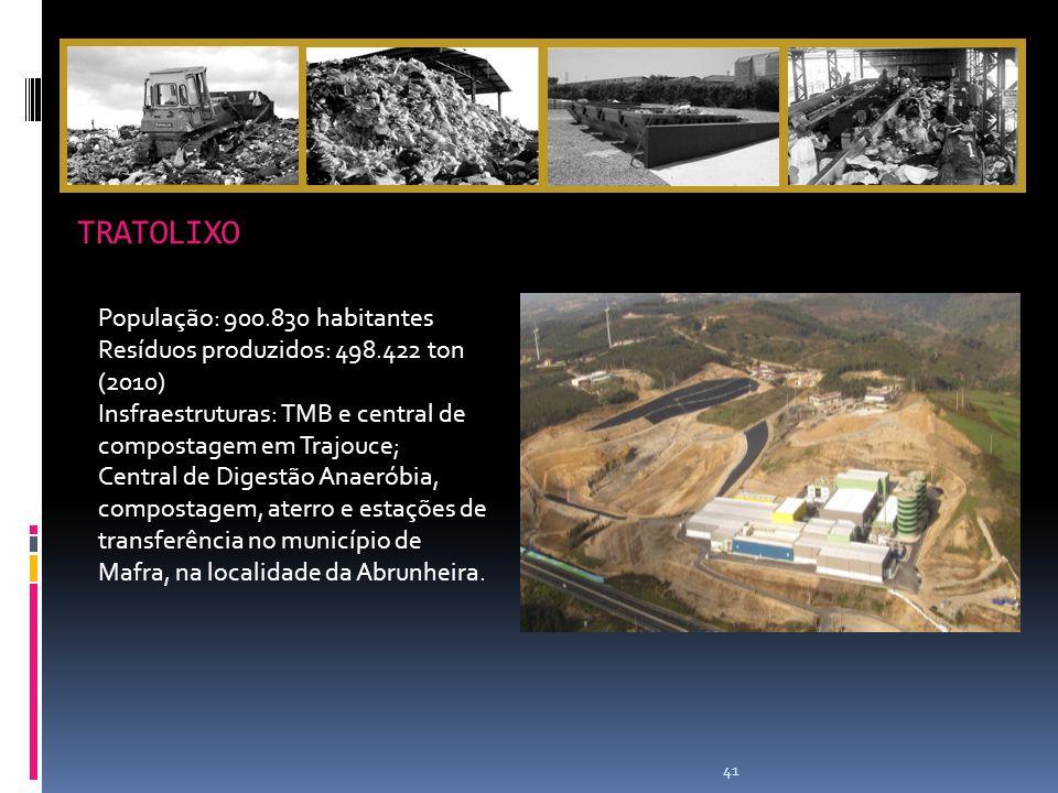 TRATOLIXO 41 População: 900.830 habitantes Resíduos produzidos: 498.422 ton (2010) Insfraestruturas: TMB e central de compostagem em Trajouce; Central de Digestão Anaeróbia, compostagem, aterro e estações de transferência no município de Mafra, na localidade da Abrunheira.