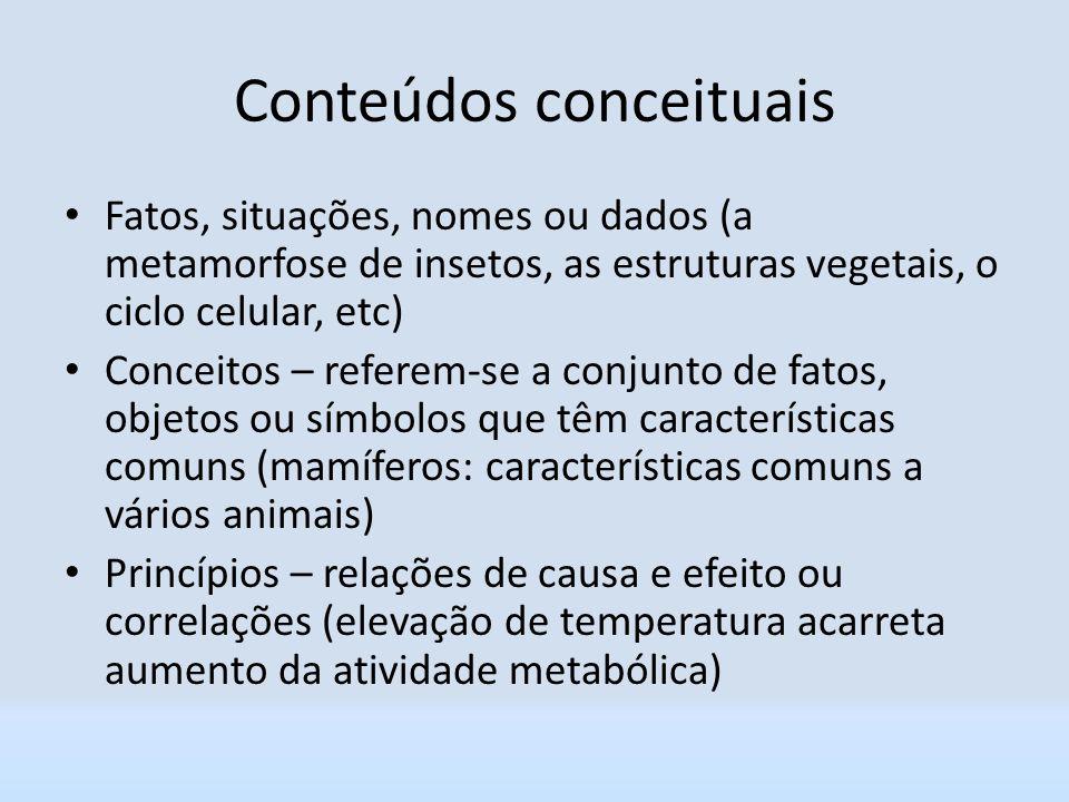 Conteúdos conceituais Fatos, situações, nomes ou dados (a metamorfose de insetos, as estruturas vegetais, o ciclo celular, etc) Conceitos – referem-se