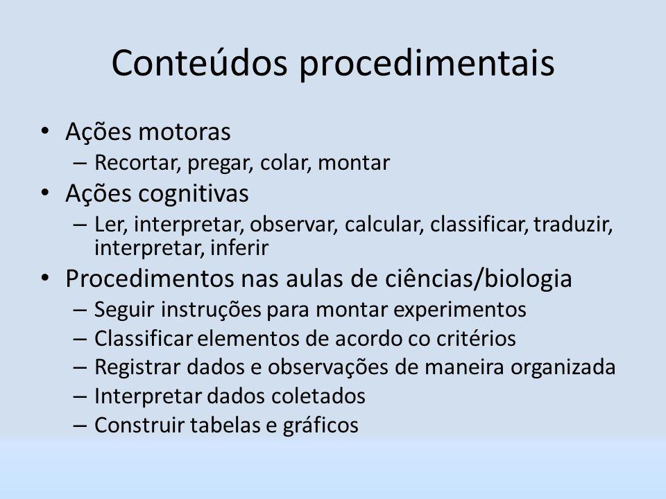 Conteúdos procedimentais Ações motoras – Recortar, pregar, colar, montar Ações cognitivas – Ler, interpretar, observar, calcular, classificar, traduzi